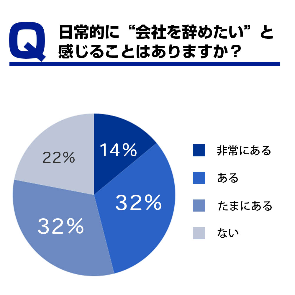 170210【Facebook】データ