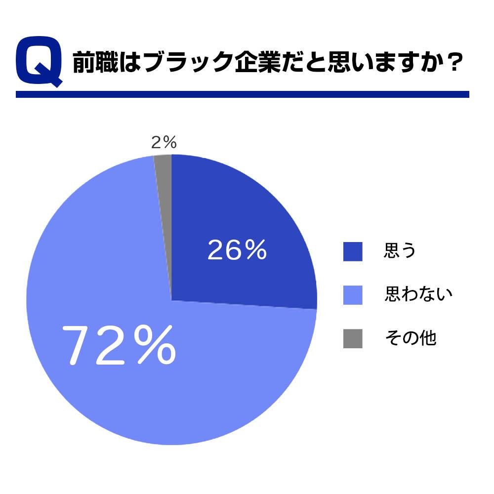 170303【Facebook】データ